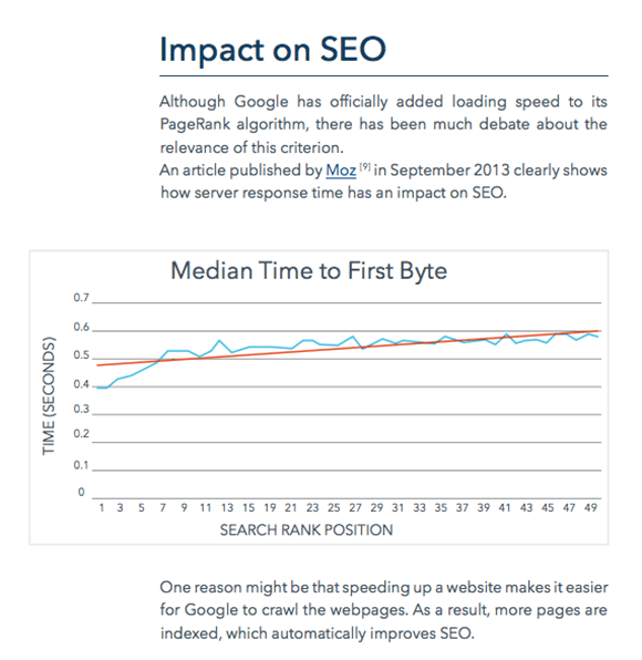 SEO-impacts.png