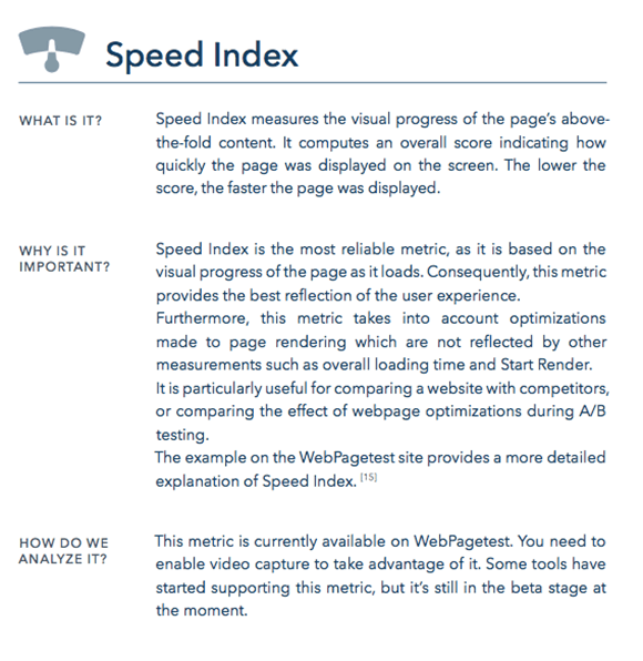 Speed-Index.png